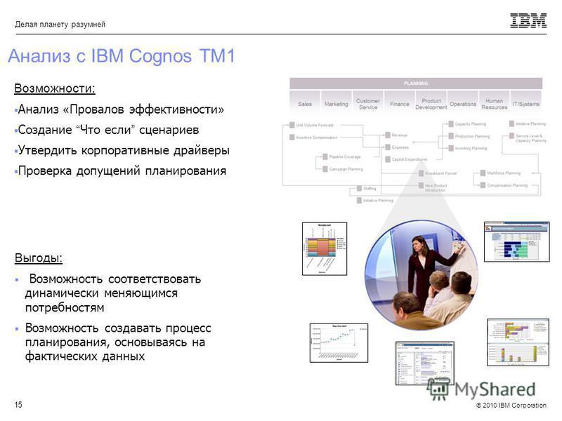 © 2010 IBM Corporation Делая планету разумней 15 Анализ с IBM Cognos TM1 Возможности: Анализ « Провалов эффективности » Создание Что если сценариев Утвердить корпоративные драйверы Проверка допущений планирования Выгоды: Возможность соответствовать д