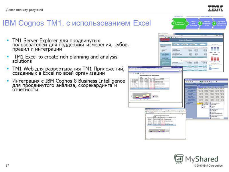© 2010 IBM Corporation Делая планету разумней 27 IBM Cognos TM1, с использованием Excel TM1 Server Explorer для продвинутых пользователей для поддержки измерения, кубов, правил и интеграции TM1 Excel to create rich planning and analysis solutions TM1