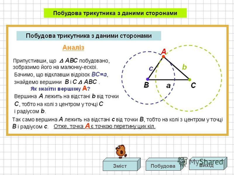 В А С с b a У побудованому АВС: BC=a, AC=b, AB=c. Отже, АВС шуканий. Побудова трикутника з даними сторонами Аналіз Доведення Вихід Побудова Зміст 1 2