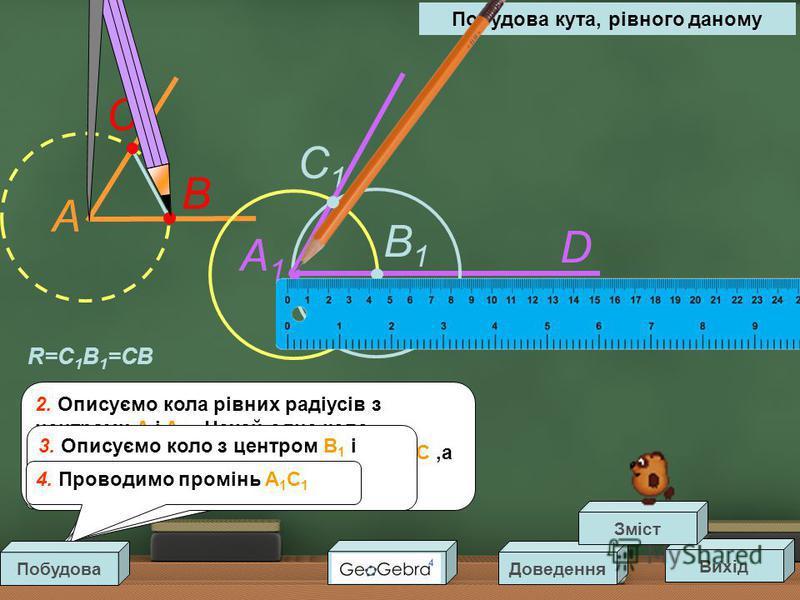 Побудова кута, рівного даному A D A1A1 C B1B1 C1C1 B Вихід Доведення Зміст R=C 1 B 1 =CB 1. Проводимо промінь A 1 D 2. Описуємо кола рівних радіусів з центрами A і A 1. Нехай одне коло перетинає сторони кута A у точках B і C,а друге – промінь A 1 D у
