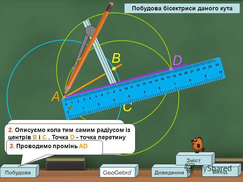 A B C D Вихід Доведення Зміст Побудова бісектриси даного кута Побудова 1. Описуємо коло довільного радіуса з центром у вершині A даного A. Точки B і C - точки перетину кола зі сторонами кута 2. Описуємо кола тим самим радіусом із центрів B і C. Точка