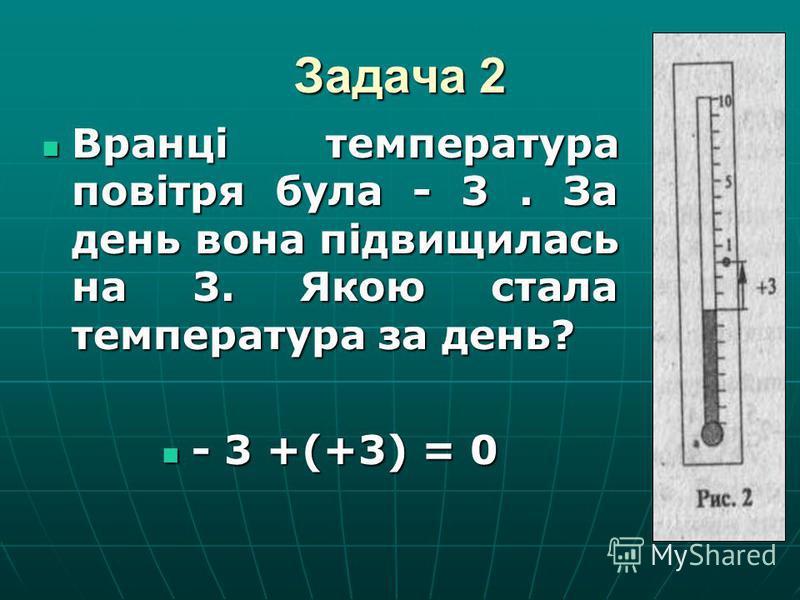 Задача 2 Вранці температура повітря була - 3. За день вона підвищилась на 3. Якою стала температура за день? Вранці температура повітря була - 3. За день вона підвищилась на 3. Якою стала температура за день? - 3 +(+3) = 0 - 3 +(+3) = 0