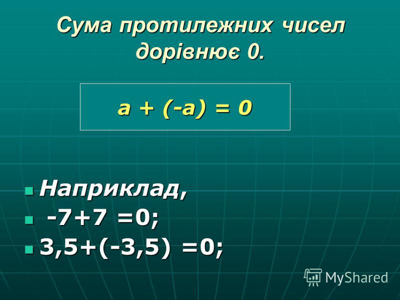 Сума протилежних чисел дорівнює 0. Наприклад, Наприклад, -7+7 =0; -7+7 =0; 3,5+(-3,5) =0; 3,5+(-3,5) =0; а + (-а) = 0