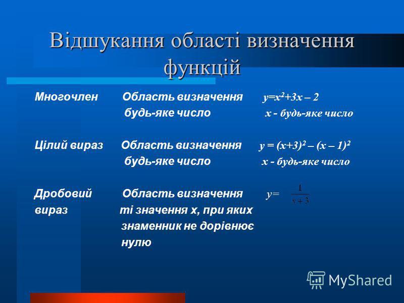 Дайте відповідь на такі питання Що називається функцією? Що таке незалежна змінна? Що таке аргумент? Яка змінна називається залежною? Що таке область визначення функції? Що називається областю значень функції? Які ви знаєте способи задання функції?