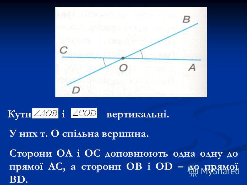 Кутиівертикальні. У них т. О спільна вершина. Сторони ОА і ОС доповнюють одна одну до прямої АС, а сторони ОВ і OD – до прямої ВD.