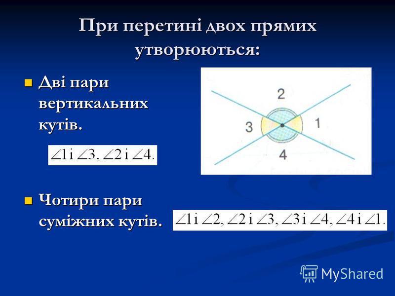При перетині двох прямих утворюються: Дві пари вертикальних кутів. Дві пари вертикальних кутів. Чотири пари суміжних кутів. Чотири пари суміжних кутів.