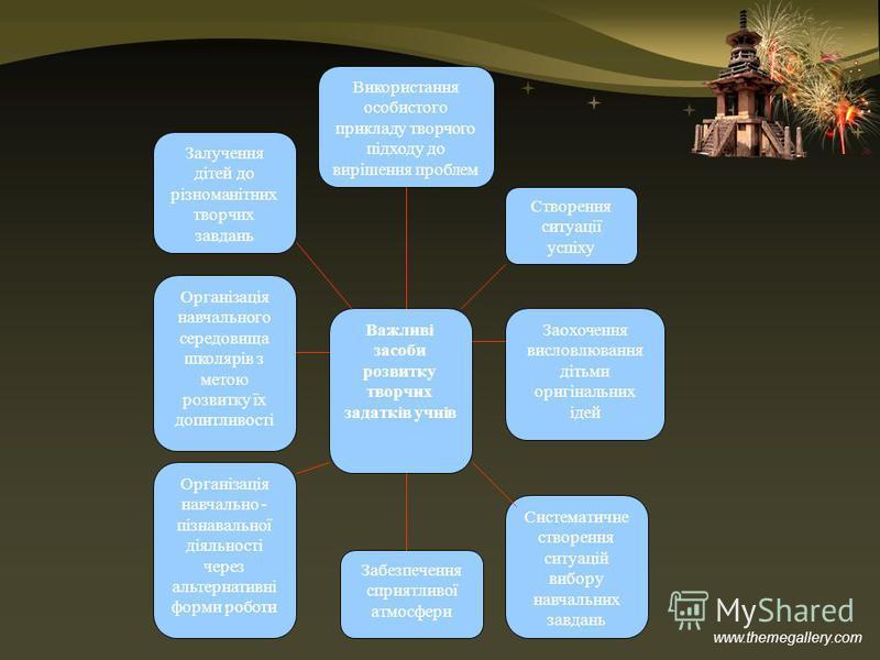 www.themegallery.com Важливі засоби розвитку творчих задатків учнів Створення ситуації успіху Організація навчально - пізнавальної діяльності через альтернативні форми роботи Організація навчального середовища школярів з метою розвитку їх допитливост
