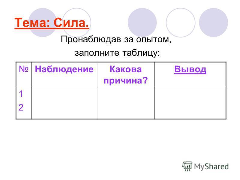 Тема: Сила. Пронаблюдав за опытом, заполните таблицу: Наблюдение Какова причина? Вывод 1212