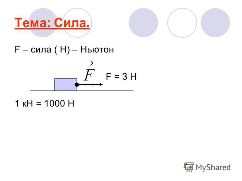 Тема: Сила. F – сила ( Н) – Ньютон F = 3 Н 1 кН = 1000 Н