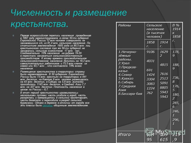 Численность и размещение крестьянства. Первая всероссийская перепись населения,проведенная в 1897 году зарегистрировала в сёлах 50-ти губерний Европейской России 12 млн.человек совершенно не занимавшихся с/х, из 81,4 млн. сельского населения. По стат