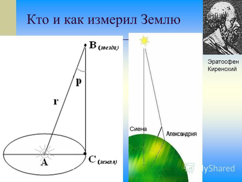Кто и как измерил Землю Эратосфен Киренский