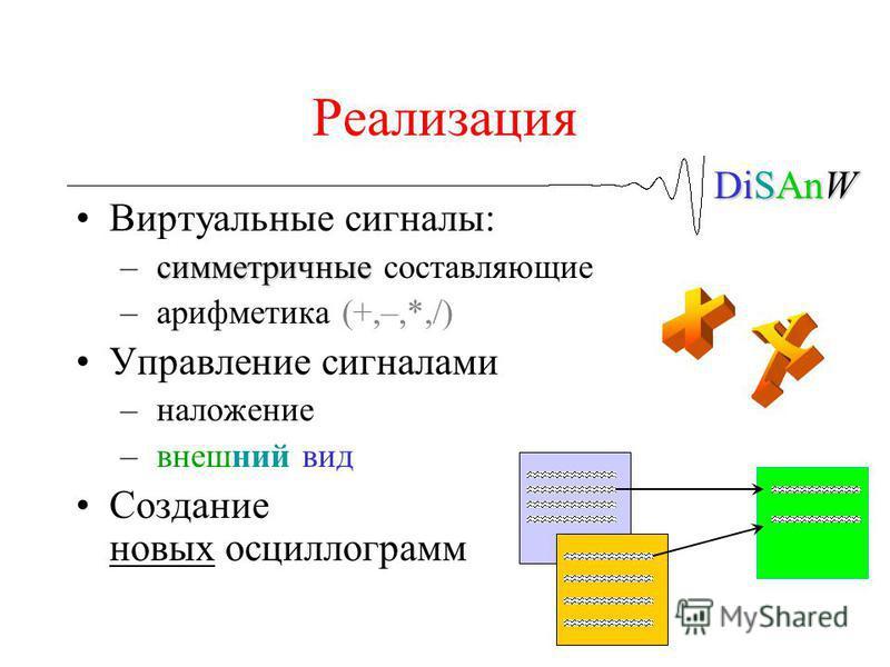 DiSAnW Реализация Виртуальные сигналы: симметричные – симметричные составляющие – арифметика (+,–,*,/) Управление сигналами – наложение – внешний вид Создание новых осциллограмм