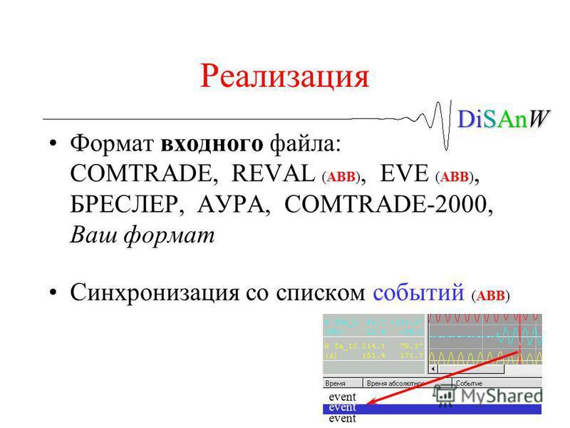 DiSAnW Реализация Формат входного файла: COMTRADE, REVAL (ABB), EVE (ABB), БРЕСЛЕР, АУРА, COMTRADE-2000, Ваш формат Синхронизация со списком событий (ABB) event