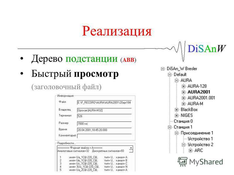 DiSAnW Реализация подстанции Дерево подстанции (ABB) Быстрый просмотр (заголовочный файл)