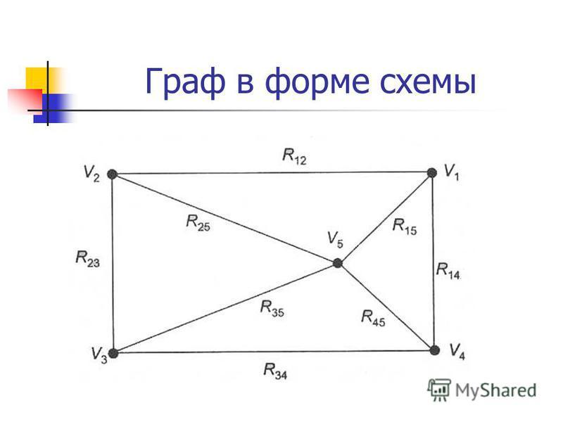 Граф в форме схемы