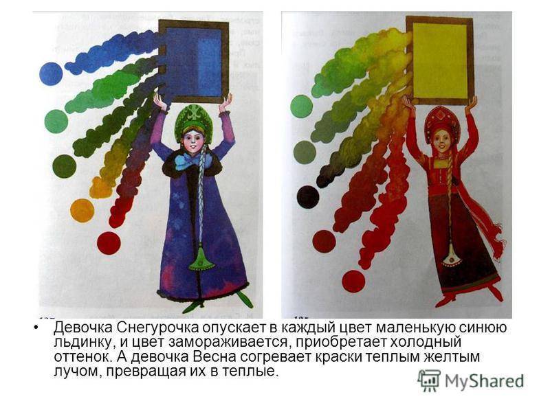 Девочка Снегурочка опускает в каждый цвет маленькую синюю льдинку, и цвет замораживается, приобретает холодный оттенок. А девочка Весна согревает краски теплым желтым лучом, превращая их в теплые.