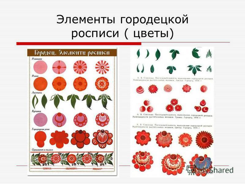 Элементы городецкой росписи ( цветы)