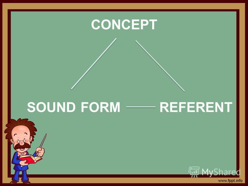 CONCEPT SOUND FORM REFERENT