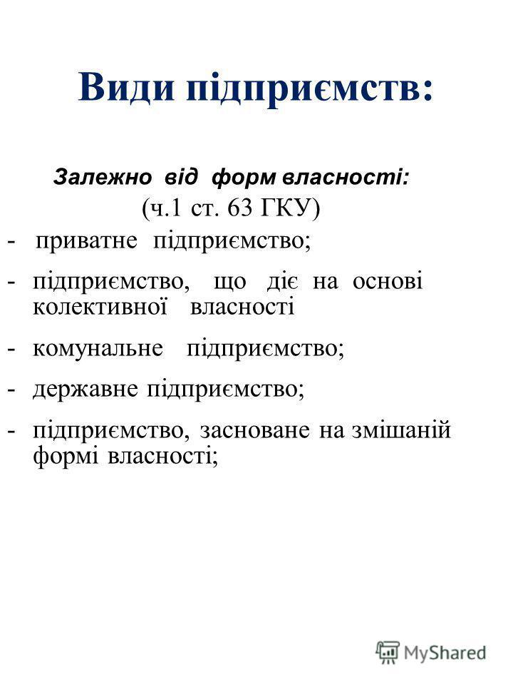 Види підприємств: Залежно від форм власності: (ч.1 ст. 63 ГКУ) - приватне підприємство; -підприємство, що діє на основі колективної власності -комунальне підприємство; -державне підприємство; -підприємство, засноване на змішаній формі власності;