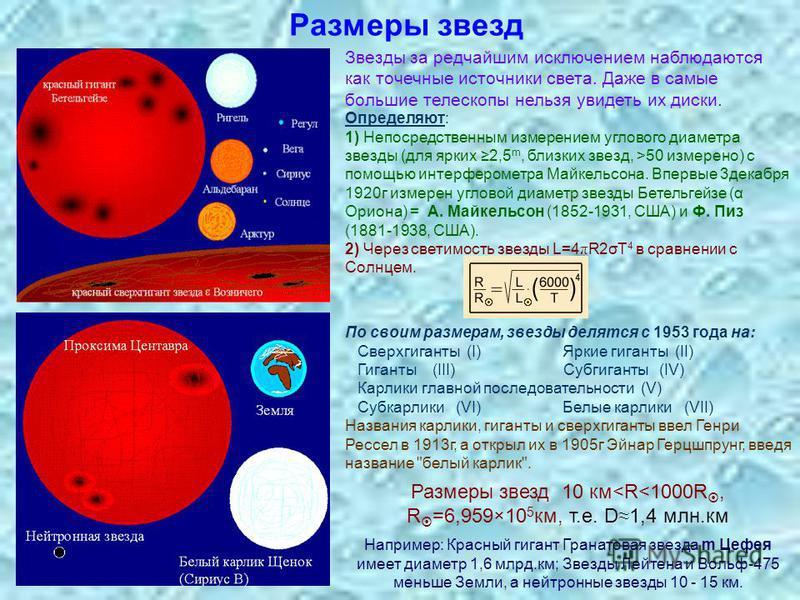 Размеры звезд Определяют: 1) Непосредственным измерением углового диаметра звезды (для ярких 2,5 m, близких звезд, >50 измерено) с помощью интерферометра Майкельсона. Впервые 3 декабря 1920 г измерен угловой диаметр звезды Бетельгейзе (α Ориона) = А.