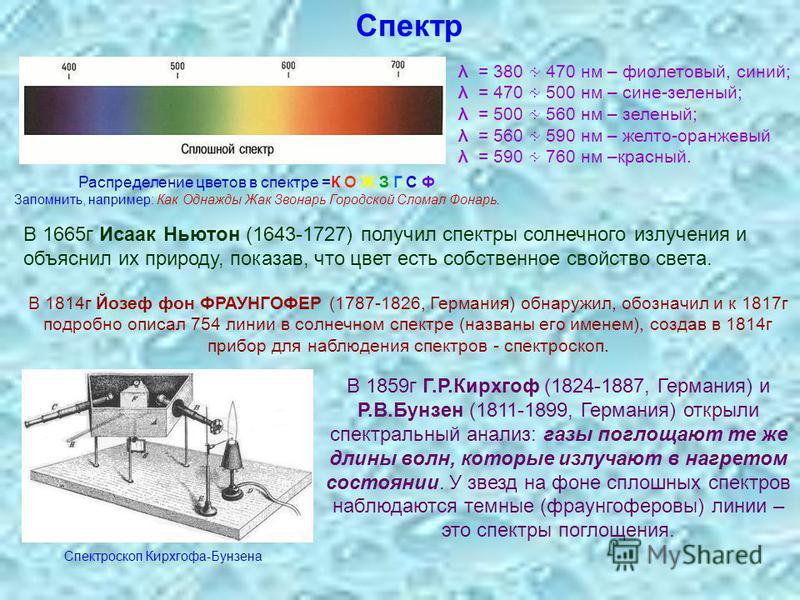 Спектр λ = 380 470 нм – фиолетовый, синий; λ = 470 500 нм – сине-зеленый; λ = 500 560 нм – зеленый; λ = 560 590 нм – желто-оранжевый λ = 590 760 нм –красный. Распределение цветов в спектре =К О Ж З Г С Ф Запомнить, например: Как Однажды Жак Звонарь Г