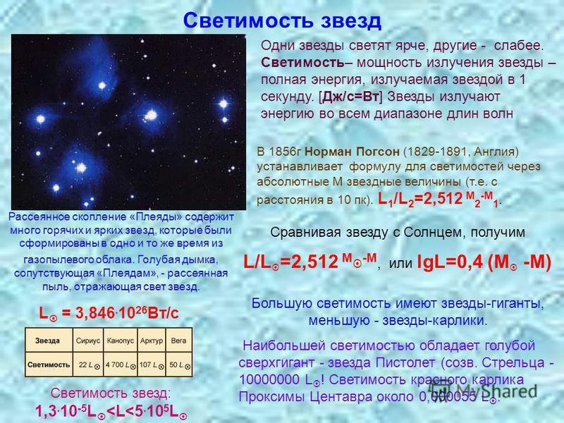 Светимость звезд В 1856 г Норман Погсон (1829-1891, Англия) устанавливает формулу для светимостей через абсолютные М звездные величины (т.е. с расстояния в 10 пк). L 1 /L 2 =2,512 М 2 -М 1. Рассеянное скопление «Плеяды» содержит много горячих и ярких
