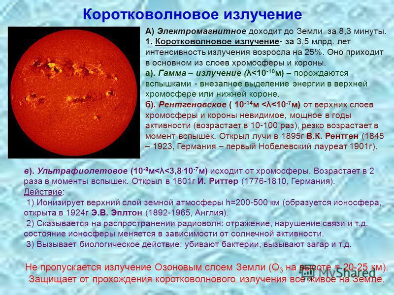 Коротковолновое излучение А) Электромагнитное доходит до Земли за 8,3 минуты. 1. Коротковолновое излучение- за 3,5 млрд. лет интенсивность излучения возросла на 25%. Оно приходит в основном из слоев хромосферы и короны. а). Гамма – излучение (λ<10 -1