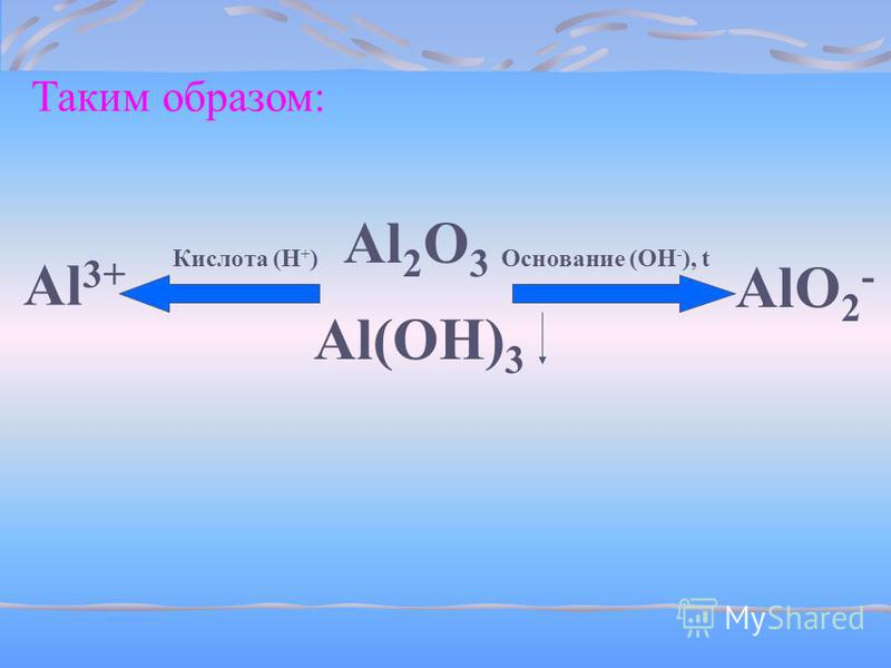 Таким образом: Al 2 O 3 Al(OH) 3 Al 3+ AlO 2 - Кислота (Н + )Основание (ОН - ), t