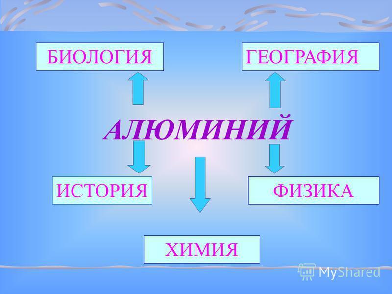 АЛЮМИНИЙ БИОЛОГИЯГЕОГРАФИЯ ИСТОРИЯФИЗИКА ХИМИЯ