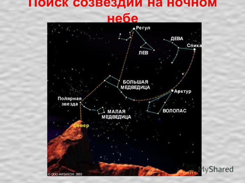 Поиск созывездий на ночном небе
