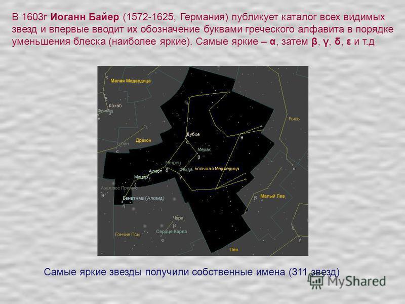 В 1603 г Иоганн Байер (1572-1625, Германия) публикует каталог всех видимых звезд и впервые вводит их обозначение буквами греческого алфавита в порядке уменьшения блеска (наиболее яркие). Самые яркие – α, затем β, γ, δ, ε и т.д Самые яркие звезды полу