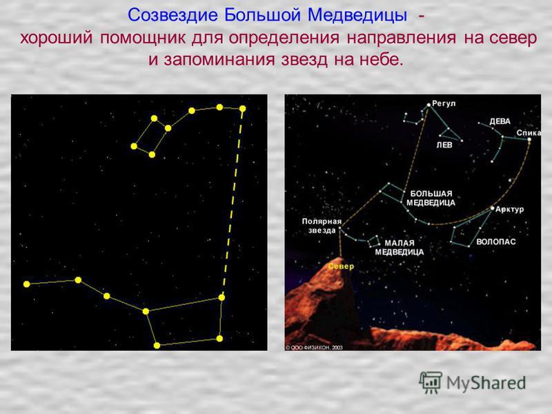 Созвездие Большой Медведицы - хороший помощник для определения направления на север и запоминания звезд на небе.