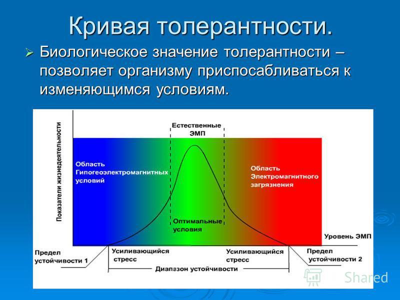 Кривая толерантности. Биологическое значение толерантности – позволяет организму приспосабливаться к изменяющимся условиям. Биологическое значение толерантности – позволяет организму приспосабливаться к изменяющимся условиям.