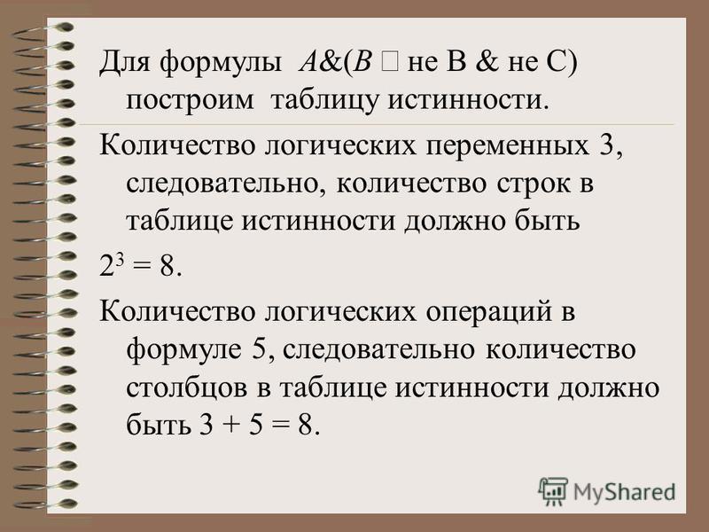 Для формулы A&(B не B & не C) построим таблицу истинности. Количество логических переменных 3, следовательно, количество строк в таблице истинности должно быть 2 3 = 8. Количество логических операций в формуле 5, следовательно количество столбцов в т