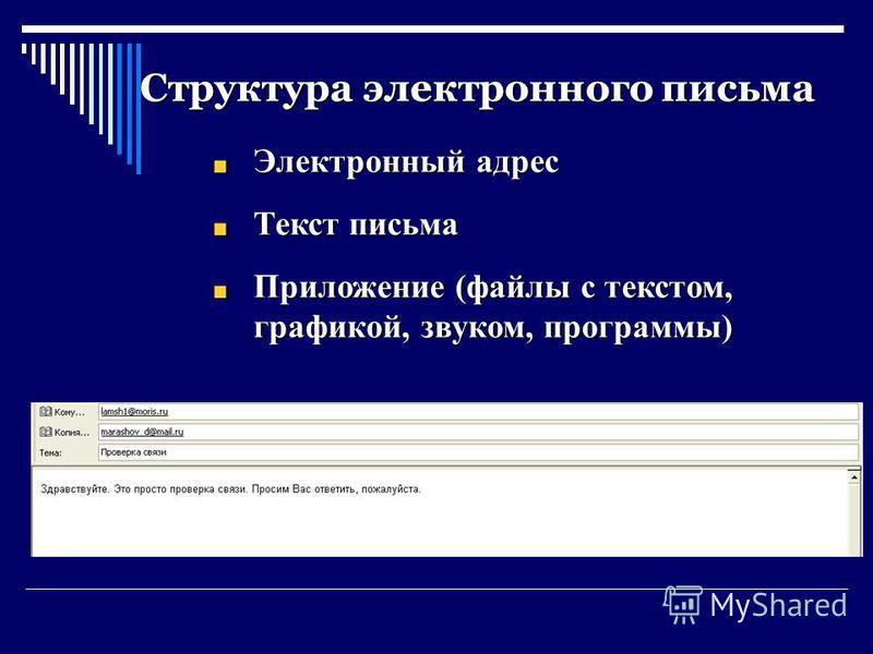 Структура электронного письма Электронный адрес Текст письма Приложение (файлы с текстом, графикой, звуком, программы)