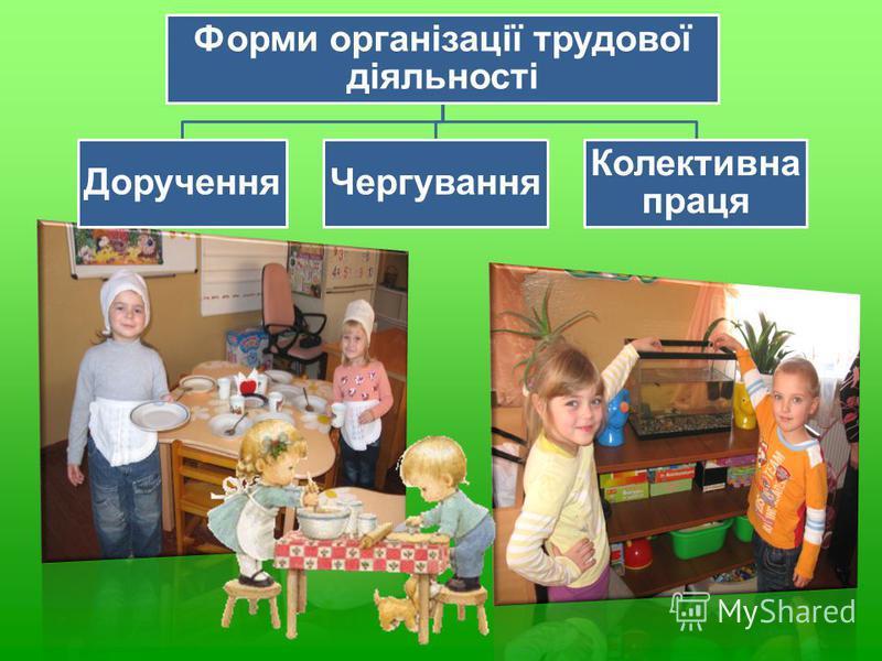 Форми організації трудової діяльності ДорученняЧергування Колективна праця
