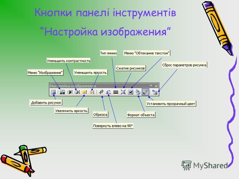 Кнопки панелі інструментів Настройка изображения