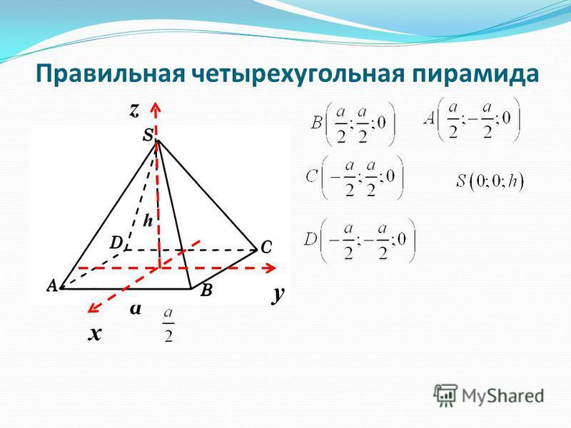 Правильная четырехугольная пирамида a h х y z h