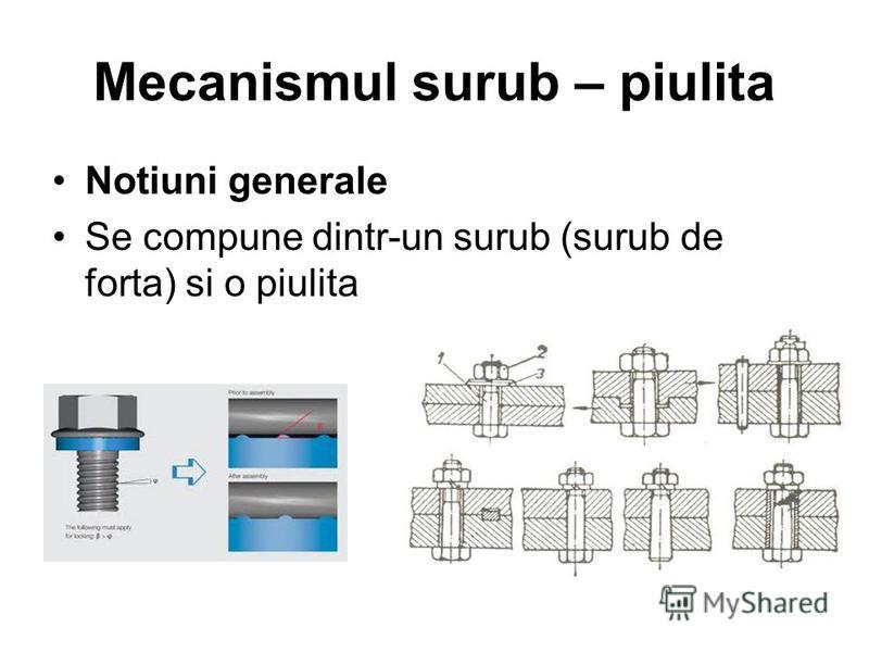 Mecanismul surub – piulita Notiuni generale Se compune dintr-un surub (surub de forta) si o piulita