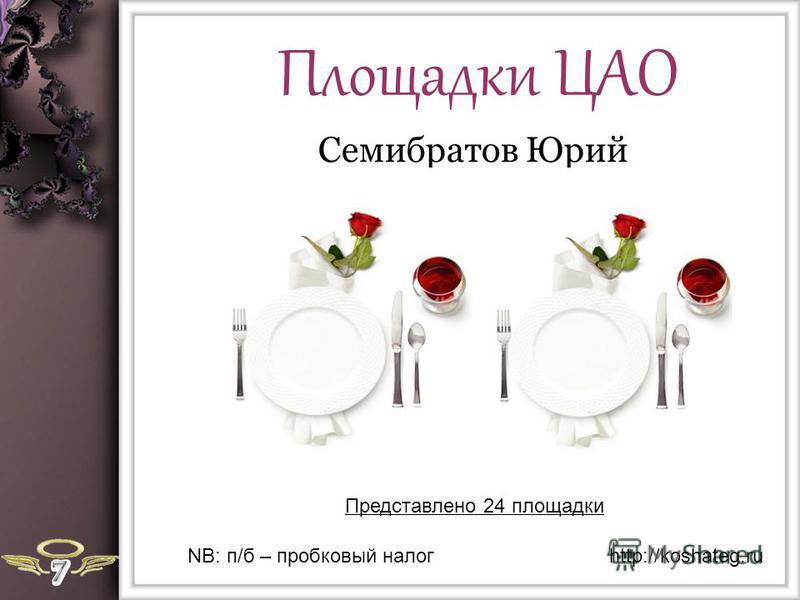 Площадки ЦАО Семибратов Юрий Представлено 24 площадки http://koshateg.ruNB: п/б – пробковый налог