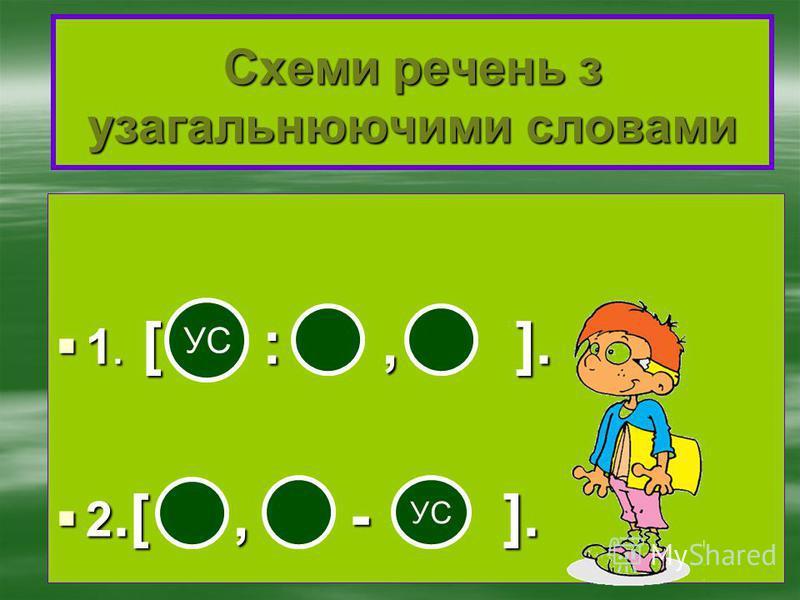Схеми речень з узагальнюючими словами 1. [ :, ]. 1. [ :, ]. 2.[, - ]. 2.[, - ]. УС