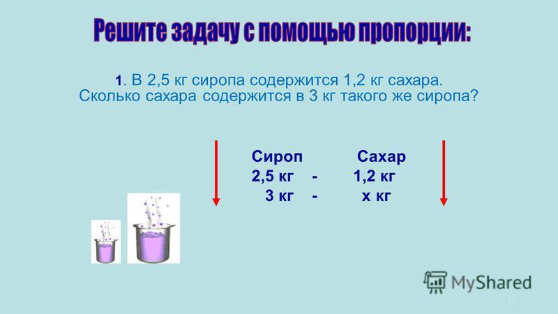 1. В 2,5 кг сиропа содержится 1,2 кг сахара. Сколько сахара содержится в 3 кг такого же сиропа? 10 Сироп Сахар 2,5 кг - 1,2 кг 3 кг - х кг