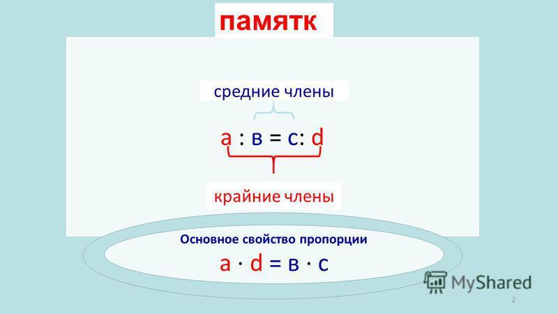 памятка 2 а : в = с: d средние члены крайние члены Основное свойство пропорции а · d = в · с