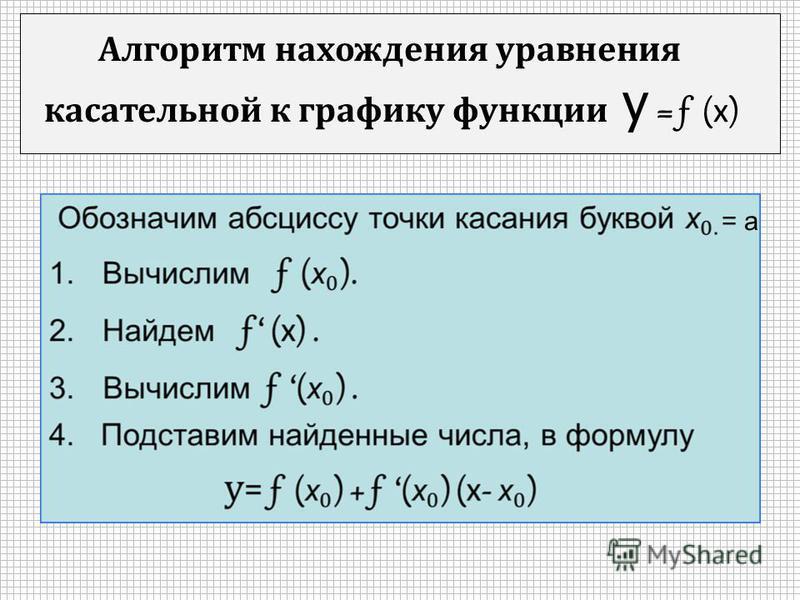 Алгоритм нахождения уравнения касательной к графику функции y = f ( х ) = а