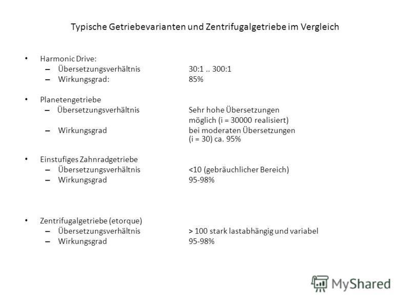 Typische Getriebevarianten und Zentrifugalgetriebe im Vergleich Harmonic Drive: – Übersetzungsverhältnis 30:1.. 300:1 – Wirkungsgrad:85% Planetengetriebe – ÜbersetzungsverhältnisSehr hohe Übersetzungen möglich (i = 30000 realisiert) – Wirkungsgradbei