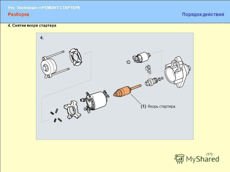 (1/2) Pro Technician >>РЕМОНТ СТАРТЕРА (1/1) 4. Снятие якоря стартера Якорь стартера Разборка Порядок действий