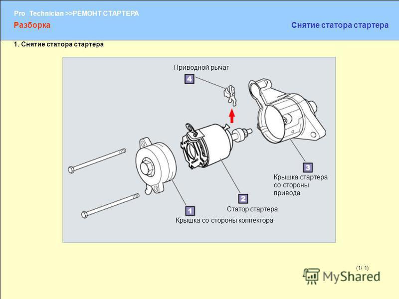 (1/2) Pro Technician >>РЕМОНТ СТАРТЕРА (1/ 1) Крышка со стороны коллектора Статор стартера Крышка стартера со стороны привода Приводной рычаг Разборка Снятие статора стартера 1. Снятие статора стартера