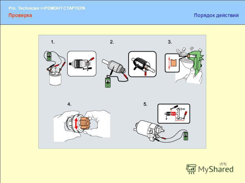 (1/2) Pro Technician >>РЕМОНТ СТАРТЕРА (1/1) Проверка Порядок действий