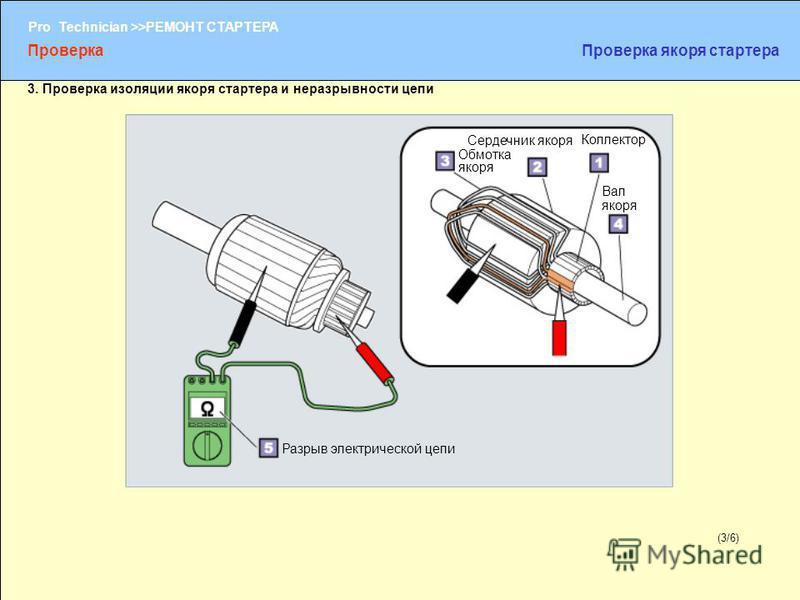 (1/2) Pro Technician >>РЕМОНТ СТАРТЕРА (3/6) Коллектор Сердечник якоря Обмотка якоря Разрыв электрической цепи Вал якоря 3. Проверка изоляции якоря стартера и неразрывности цепи Проверка Проверка якоря стартера