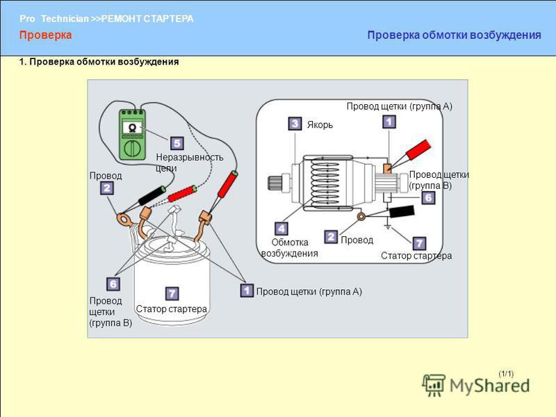 (1/2) Pro Technician >>РЕМОНТ СТАРТЕРА (1/1) Якорь Обмотка возбуждения Неразрывность цепи Провод Статор стартера Провод щетки (группа A) Провод щетки (группа B) Проверка Проверка обмотки возбуждения 1. Проверка обмотки возбуждения Провод Провод щетки